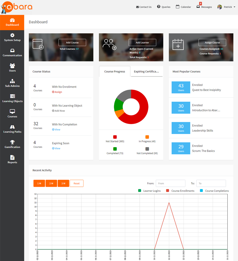 Intuitive User Interface and User Experience